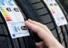 Poliisi varoittaa: Nyt on rengasvarkaiden kulta-aika