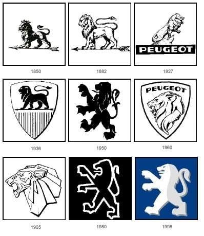 """Autotoday 10 vuotta sitten: """"Peugeotin leijona täytti 150 vuotta"""""""