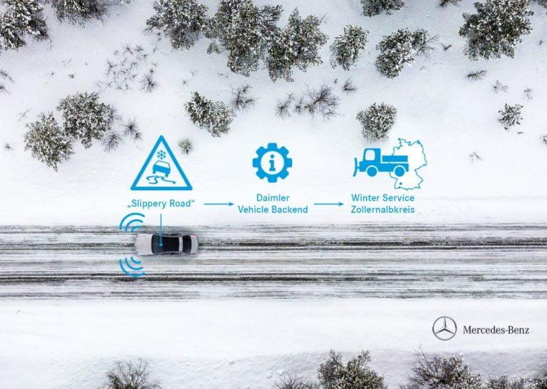 Kokeilu Saksassa: Mercedes-Benzin autot ilmoittavat automaattisesti liukkaudesta teiden kunnossapitoviranomaisille