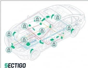 ETN: Ensimmäinen palomuuri autojen ohjausyksiköihin