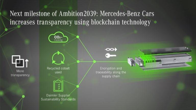 Mercedes-Benz seuraa ja vähentää CO2-päästöjä alihankintaketjuissaan