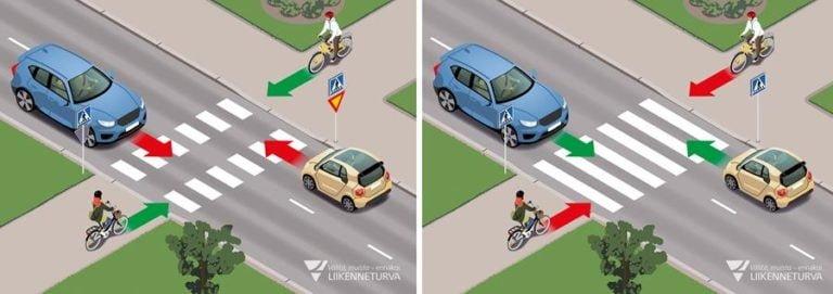 Tieliikennelaki 2020: Pyörätien jatkeen merkinnät sekavat pari vuotta