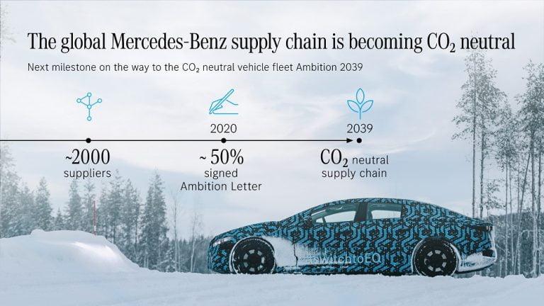 Mercedes-Benzin tuotanto CO2-neutraaliksi