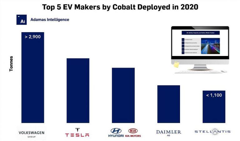 Imperiumin vastaisku: Sähkövolkkarista on tulossa Teslan pahin painajainen